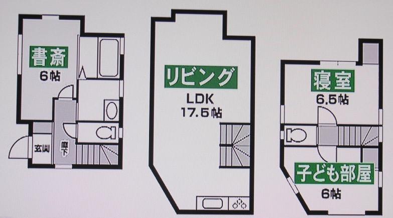 ザブングル加藤 家 購入